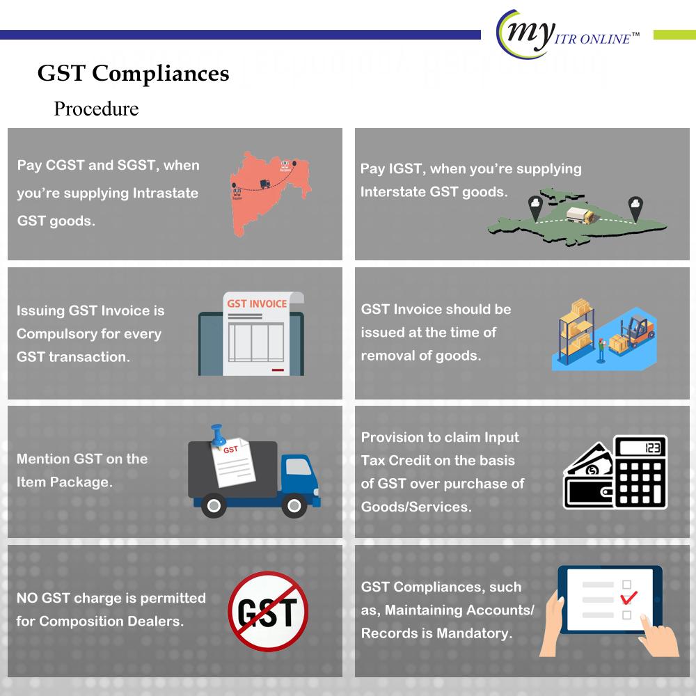 GST Compliance Procedure