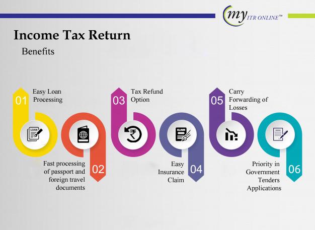 Benefits of ITR Filing
