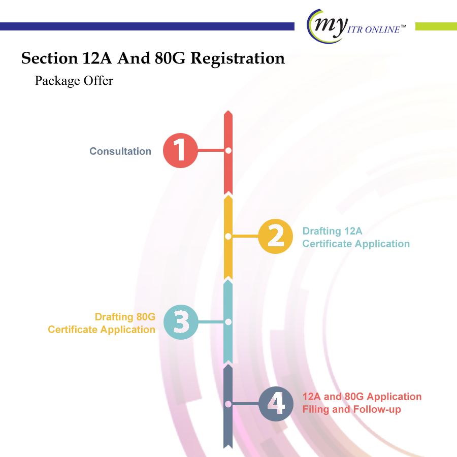 Section 12A And 80G Package offer